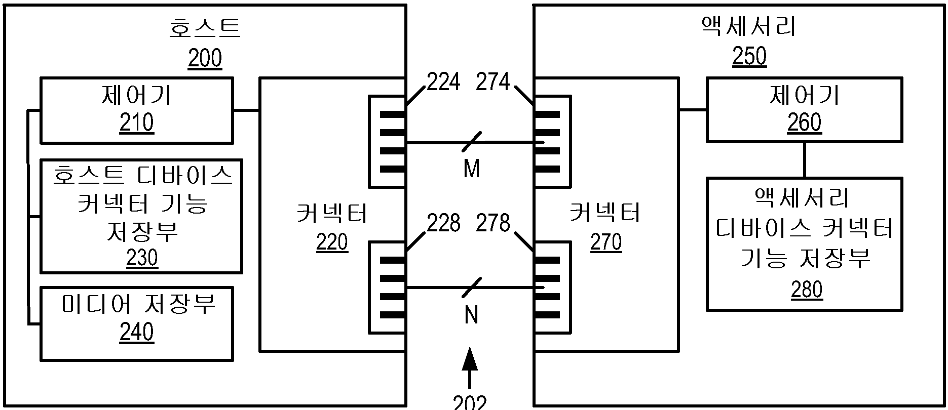 Figure 112012083189118-pct00006