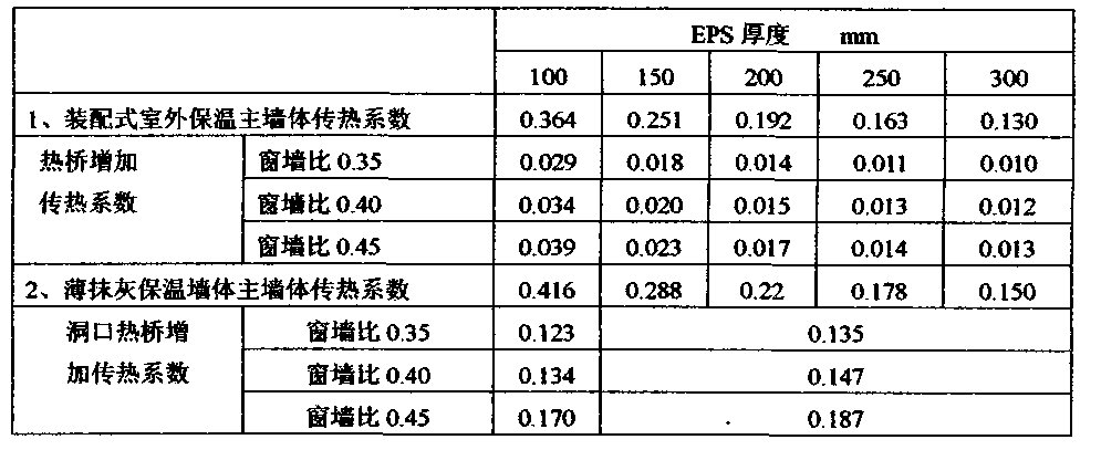 Figure CN104420550AD00101