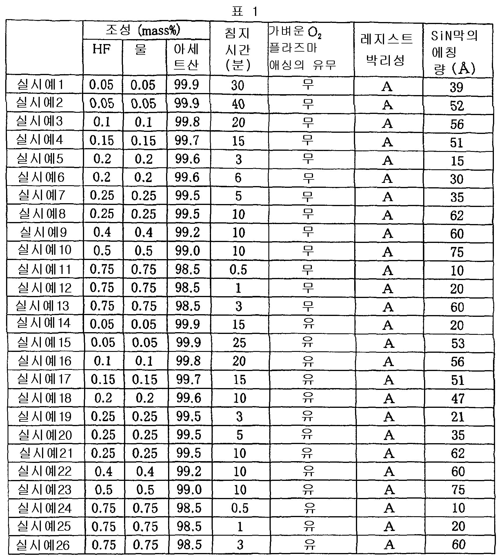 Figure 112005009336572-pct00001