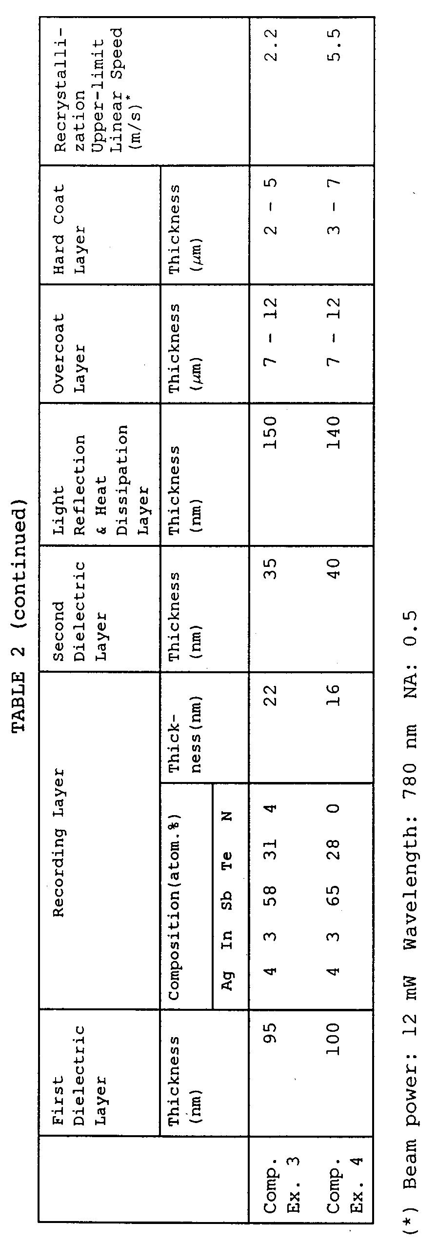 Figure 00620001