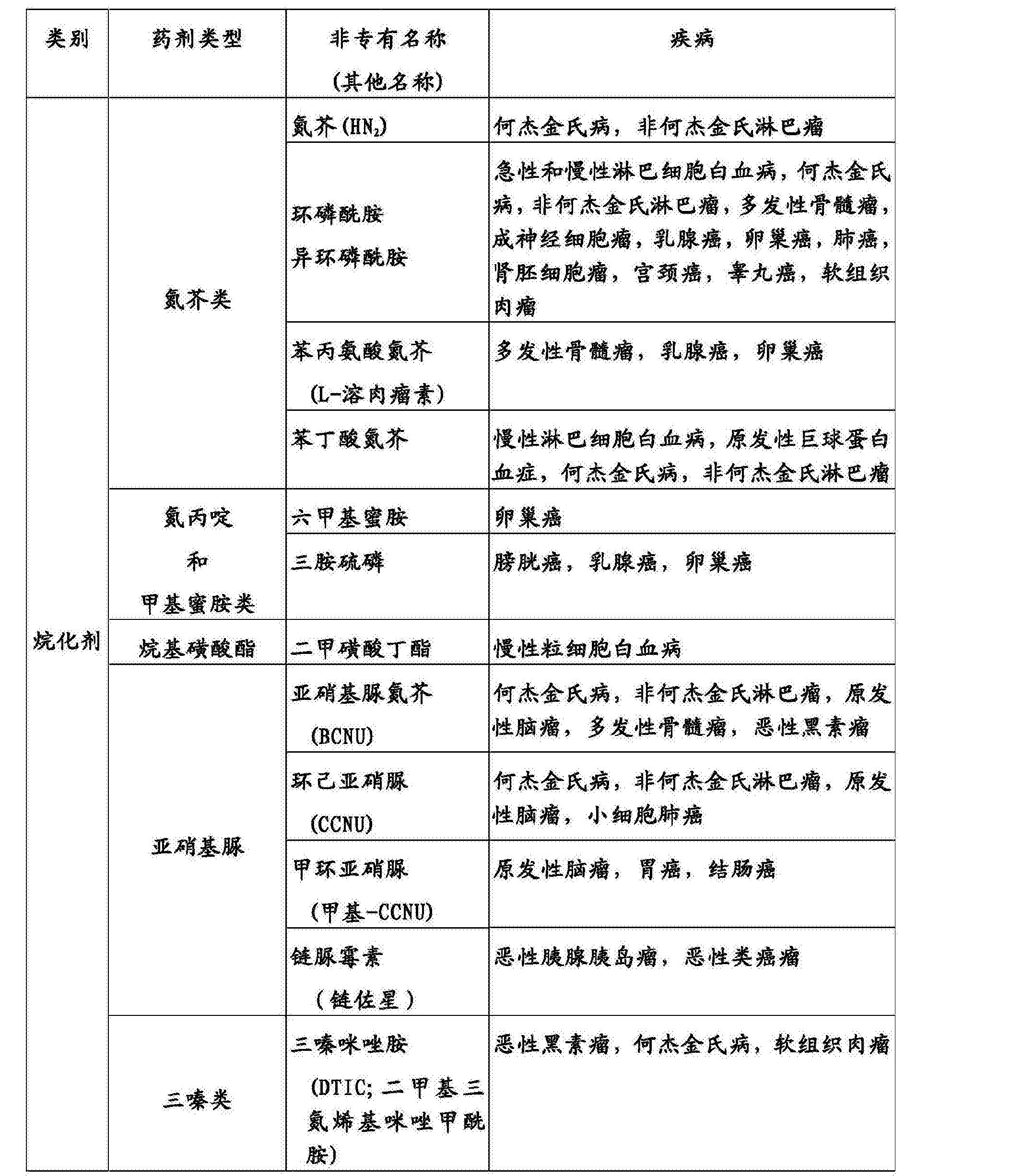 Figure CN104109209BD00751