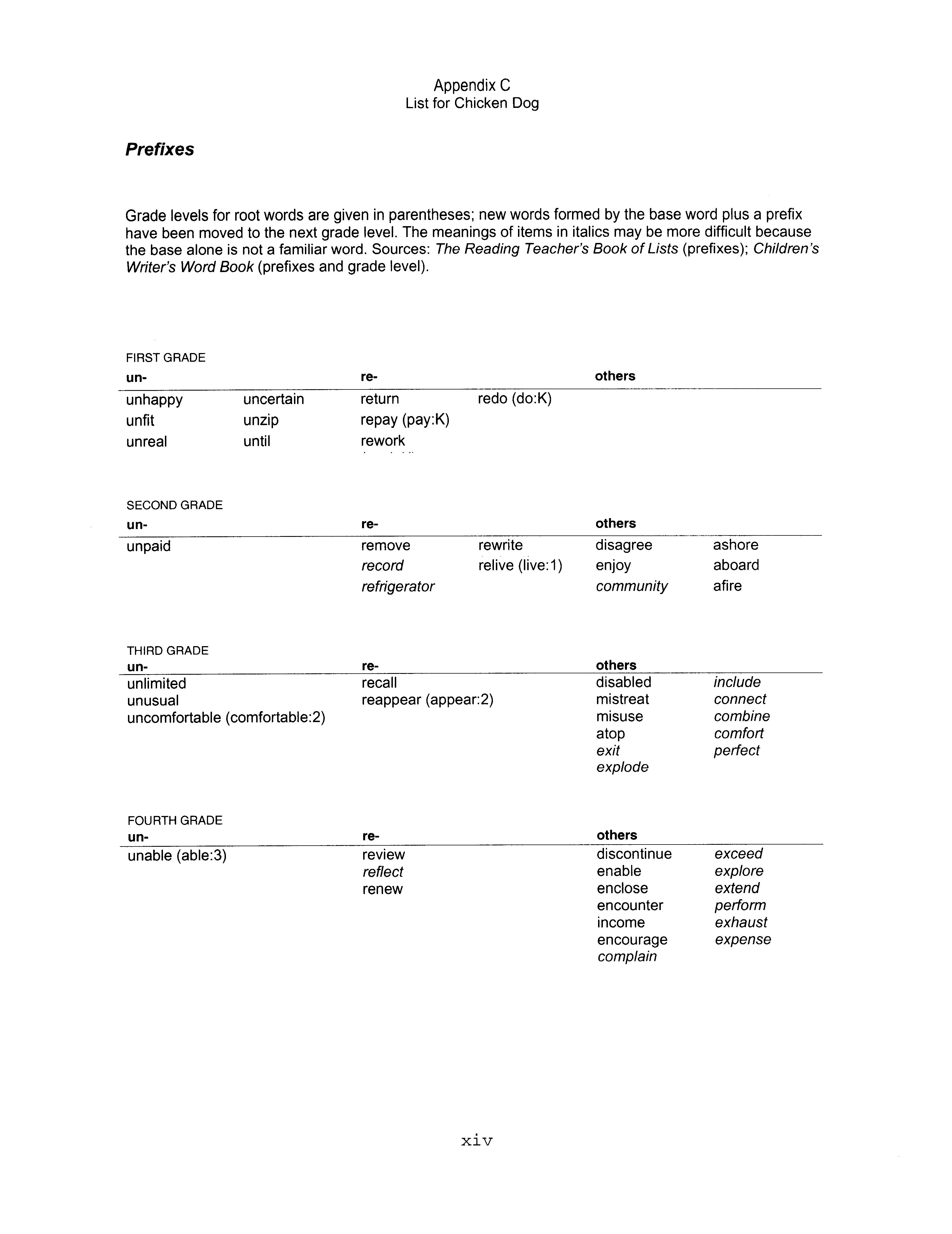 Figure US06726486-20040427-P00036