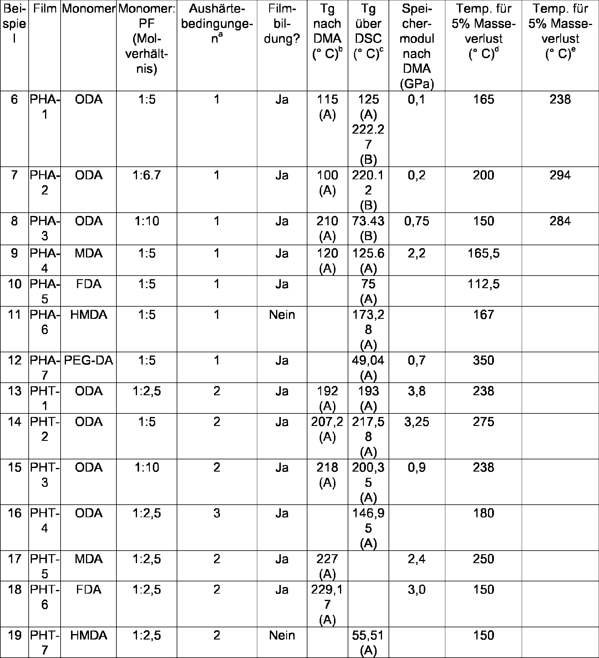 Figure DE112014004152T5_0038