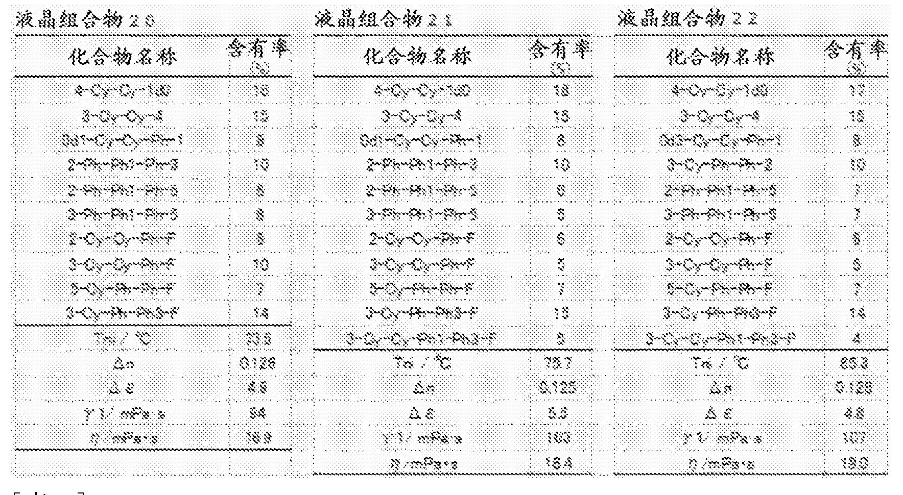 Figure CN105745572AD00441