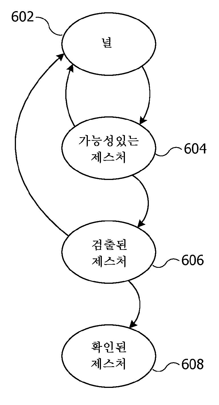 Figure 112018092812498-pat00051