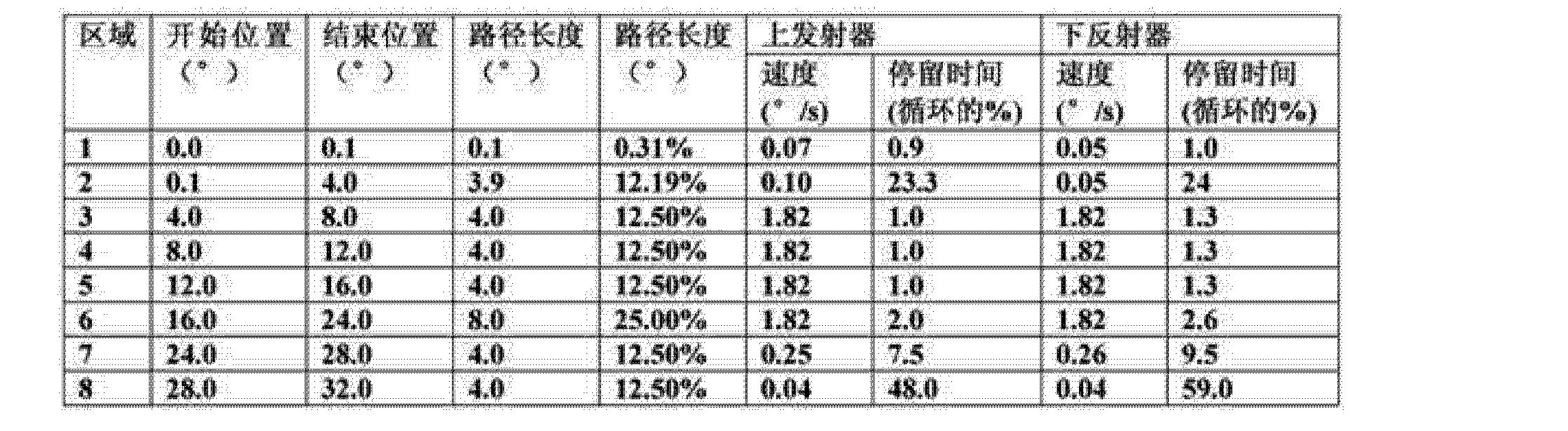 Figure CN103260838AD00481