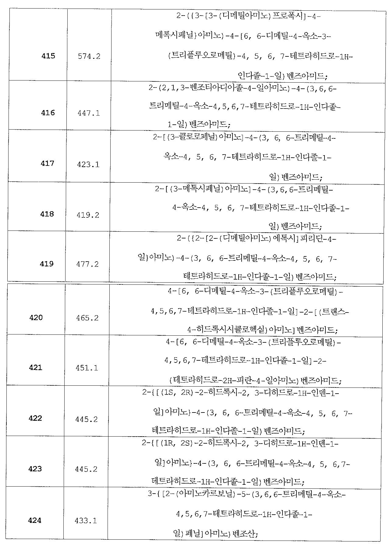 Figure 112013069739518-pat00101