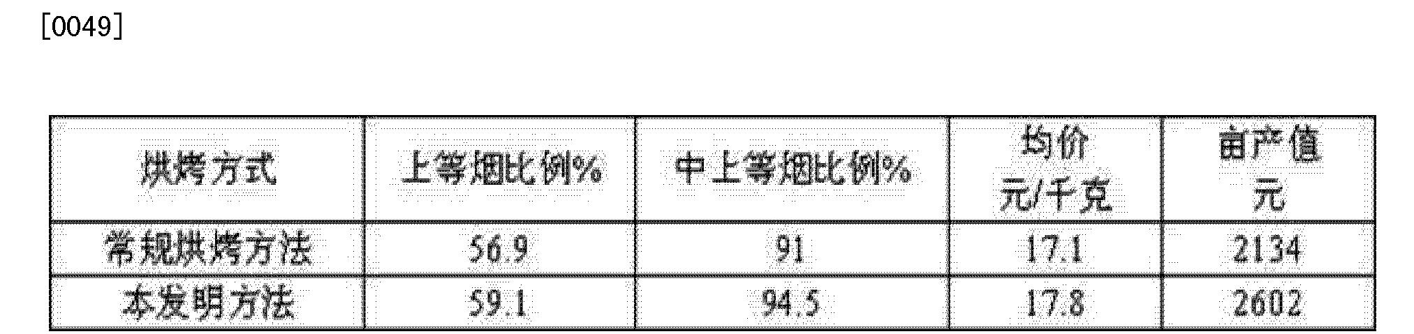 Figure CN102640977BD00093