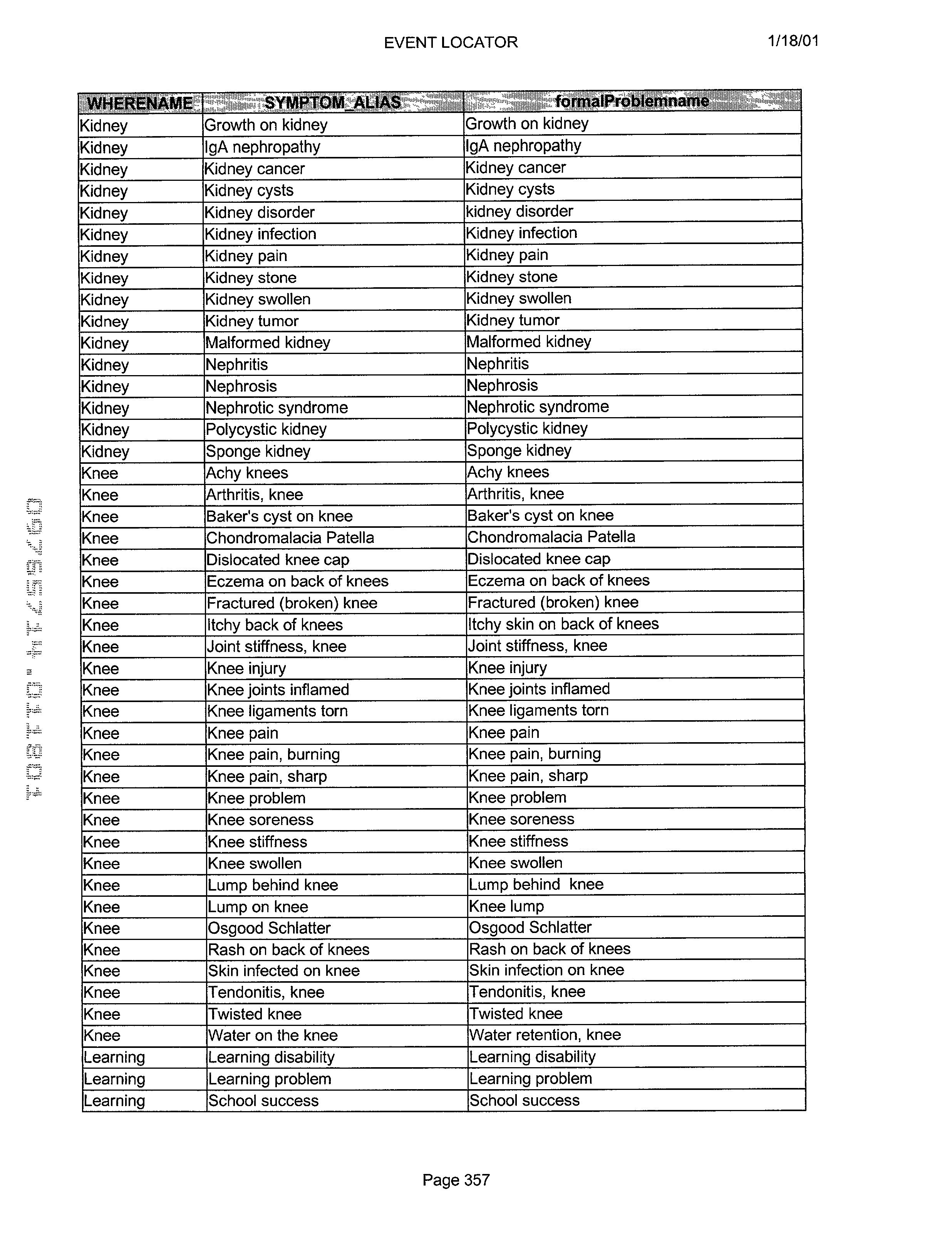 Figure US20030061072A1-20030327-P00358