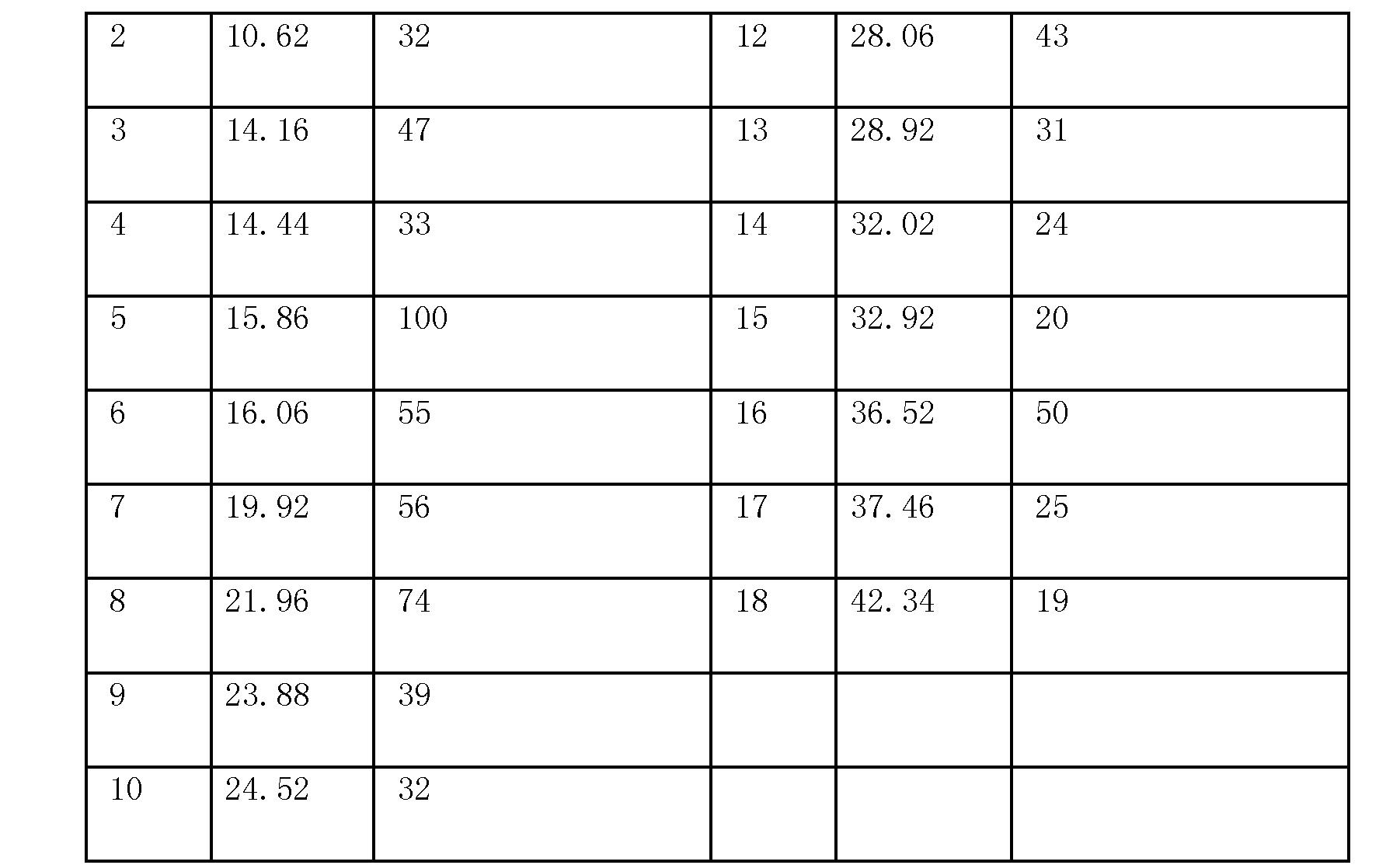 Figure CN102558190BD00081