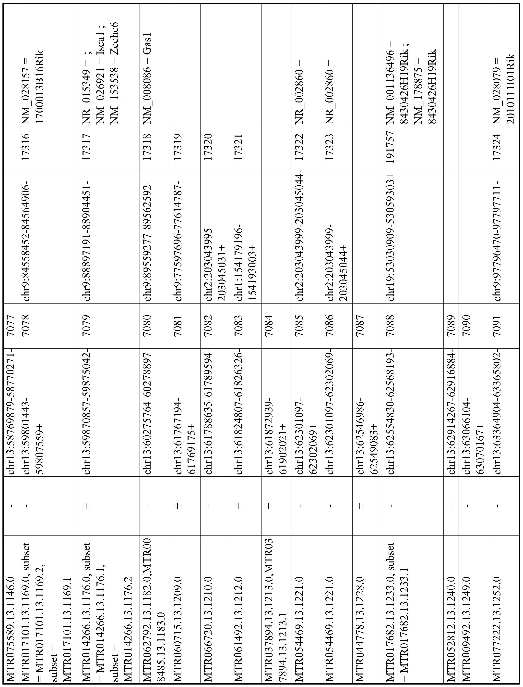 Figure imgf001247_0001