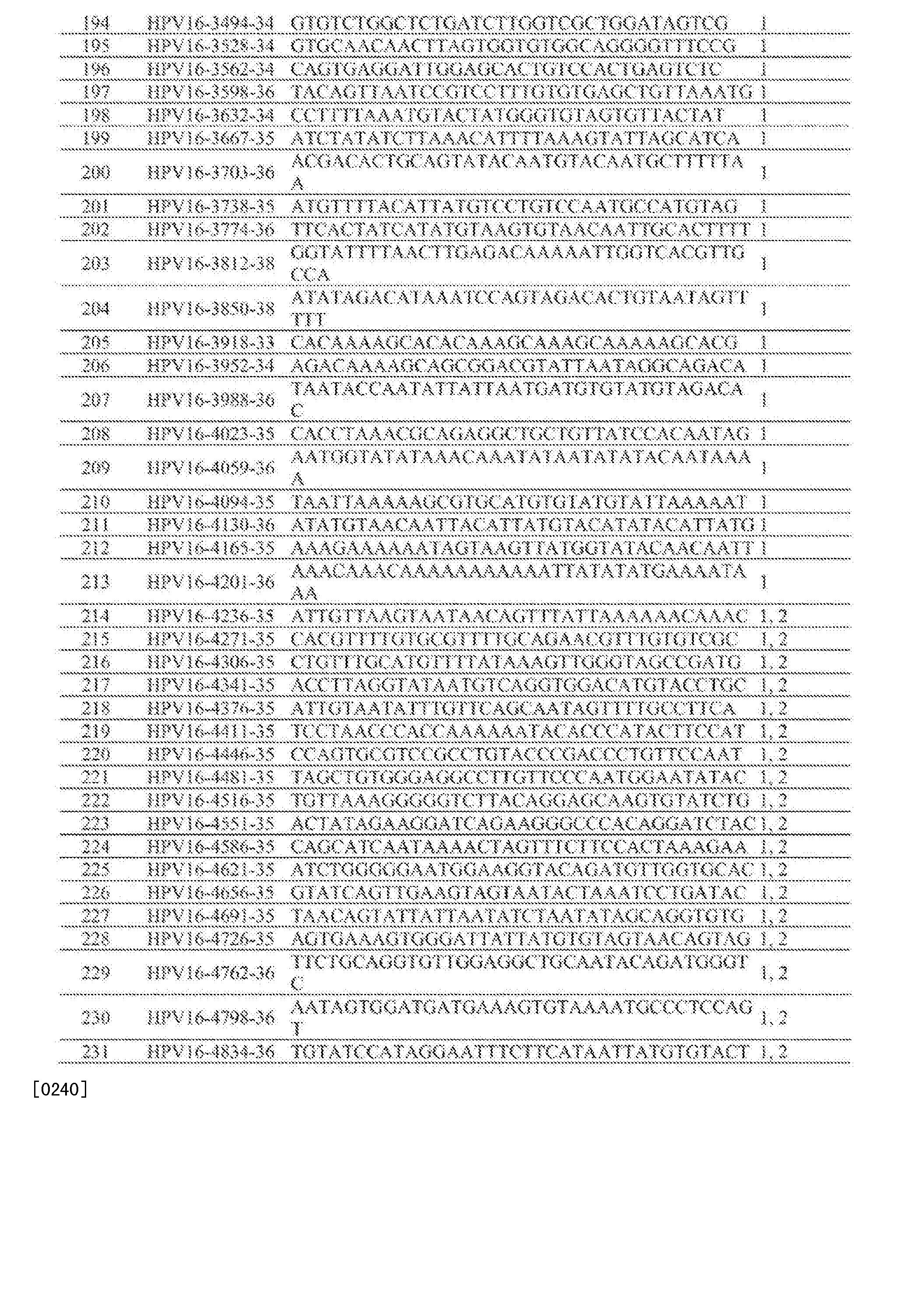 Figure CN103597095BD00411