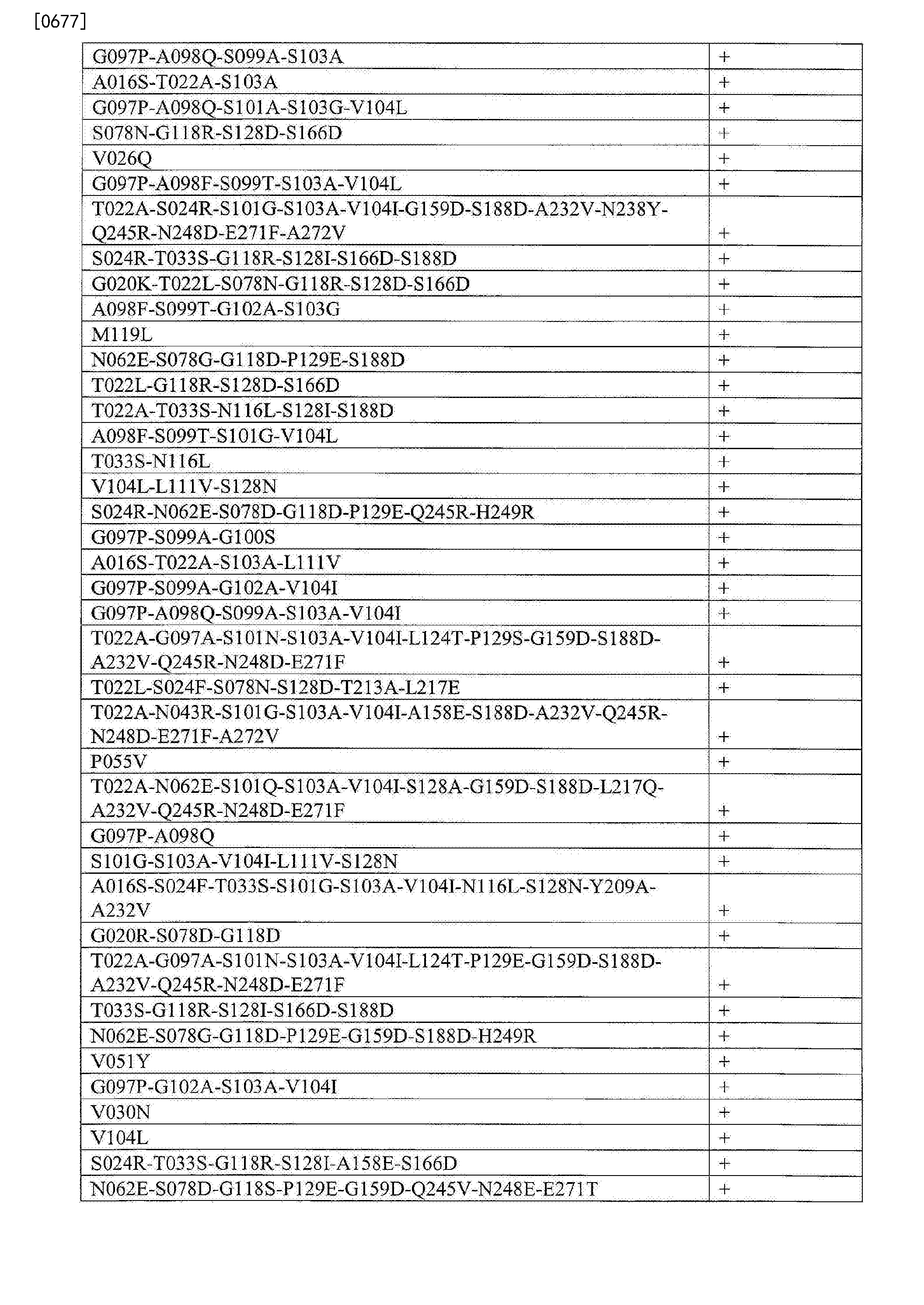 Figure CN103764823BD02791