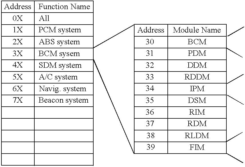 Figure US07028819-20060418-C00001