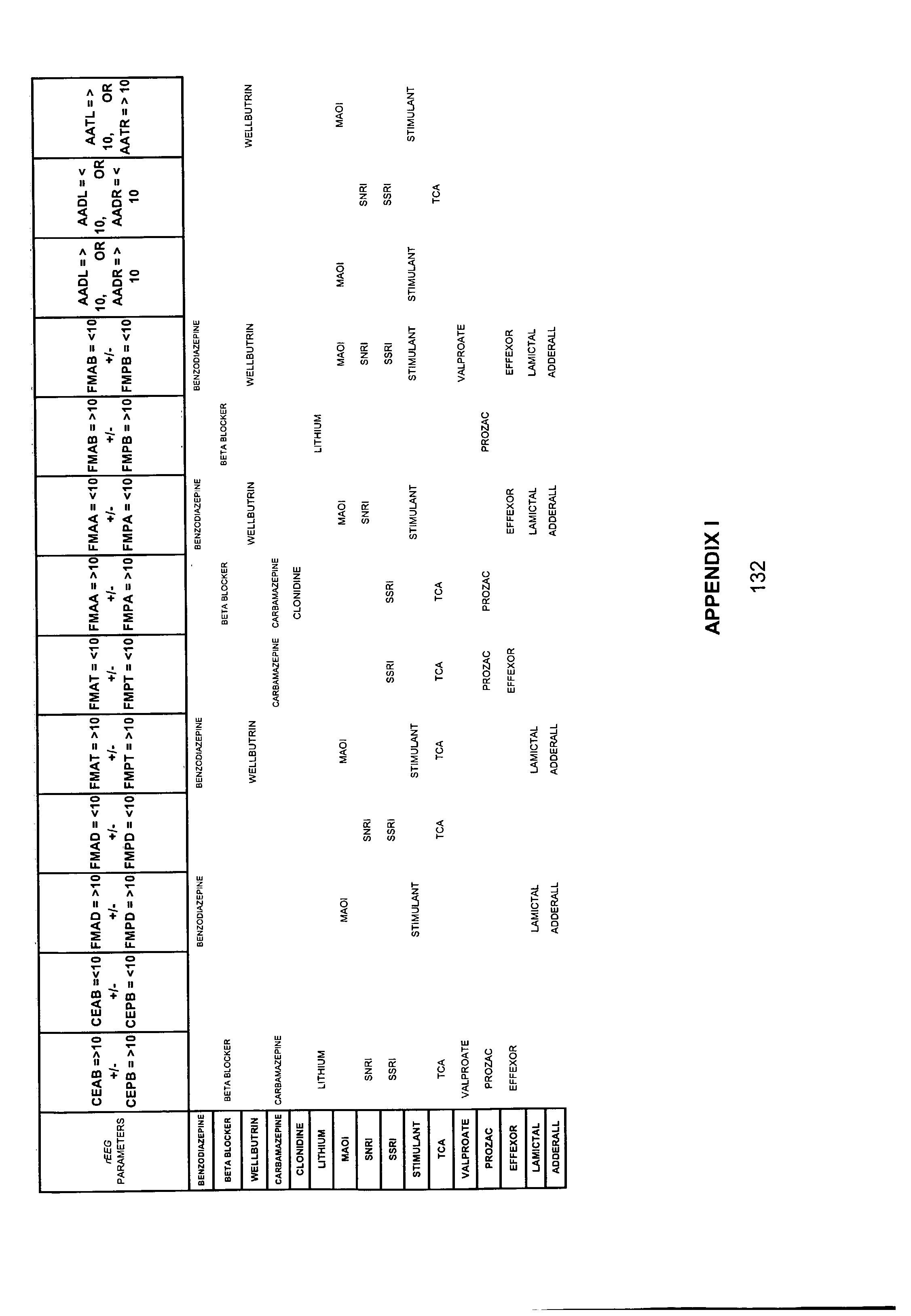 Figure US20030135128A1-20030717-P00003