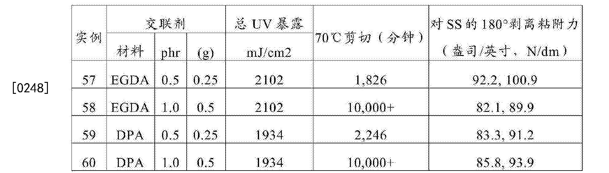 Figure CN105121579BD00311