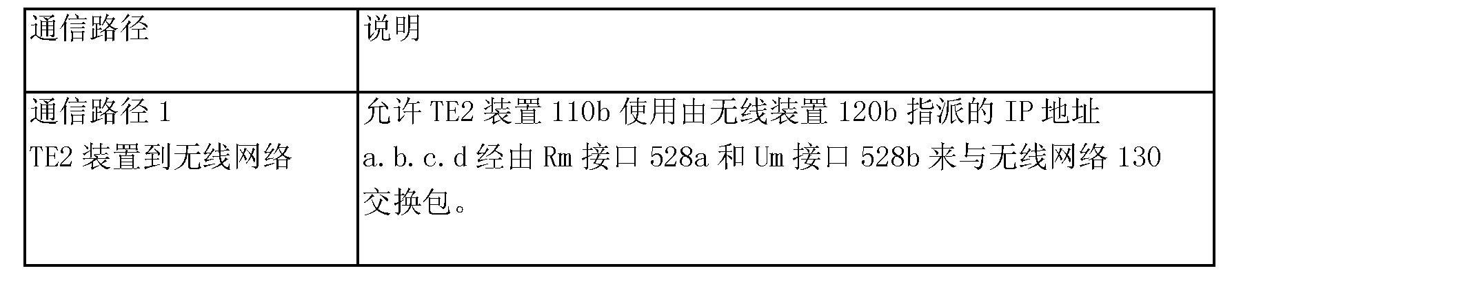 Figure CN101194491BD00101