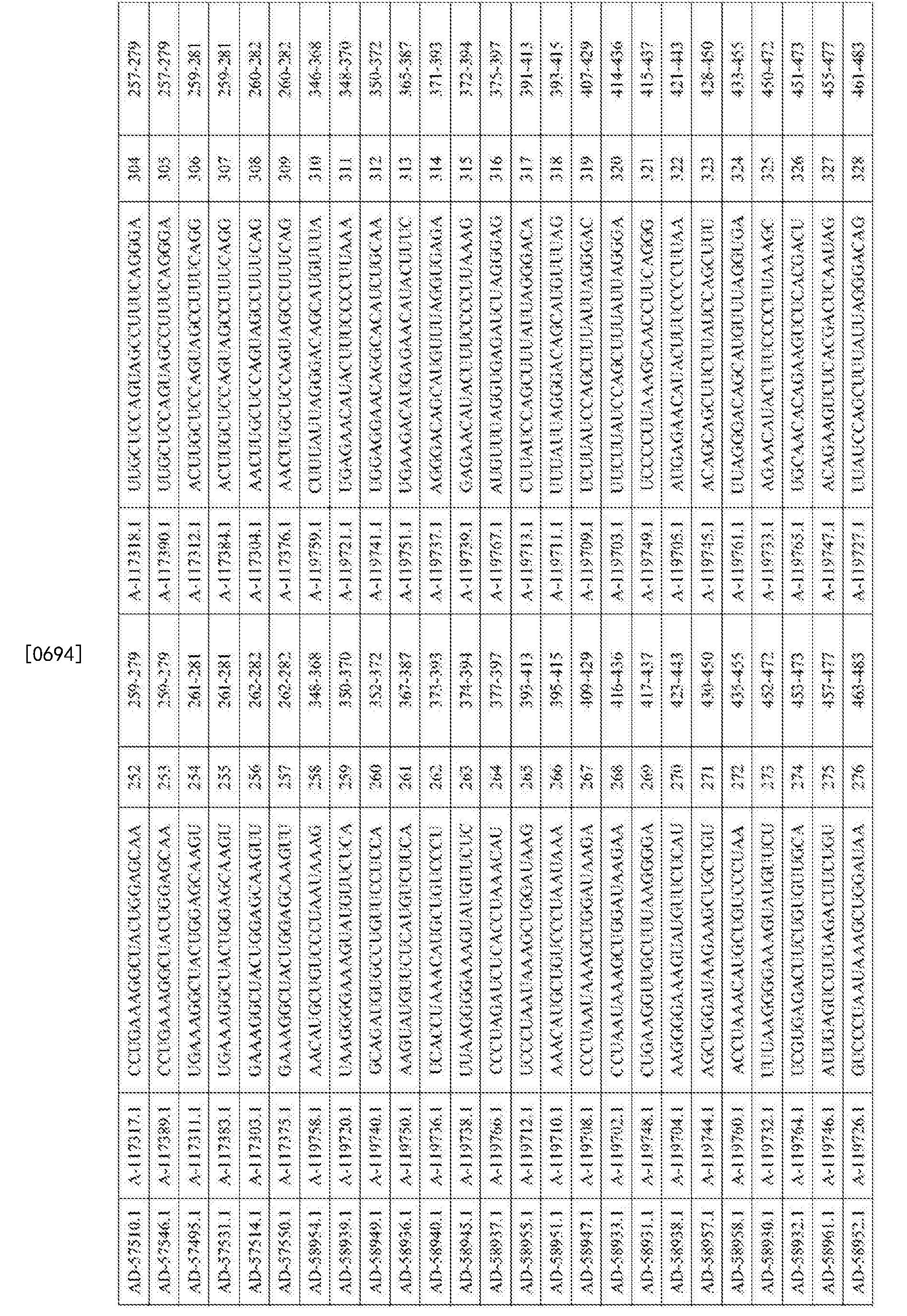 Figure CN107250362AD01121