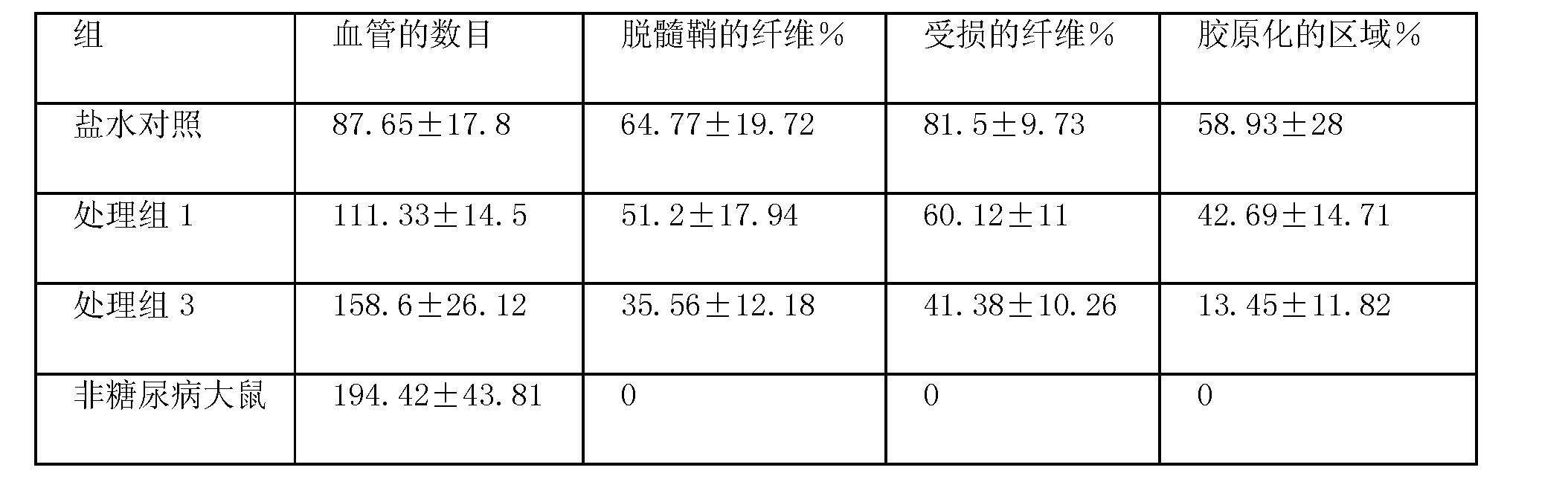 Figure CN101573130BD00101