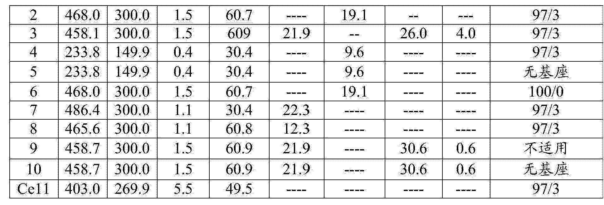 Figure CN104684686AD00181