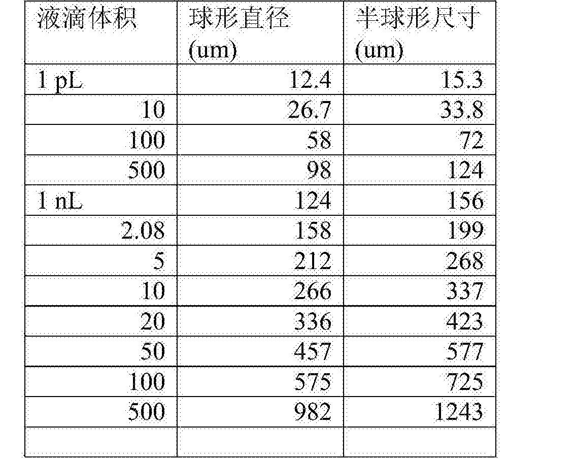 Figure CN108051590AD00141