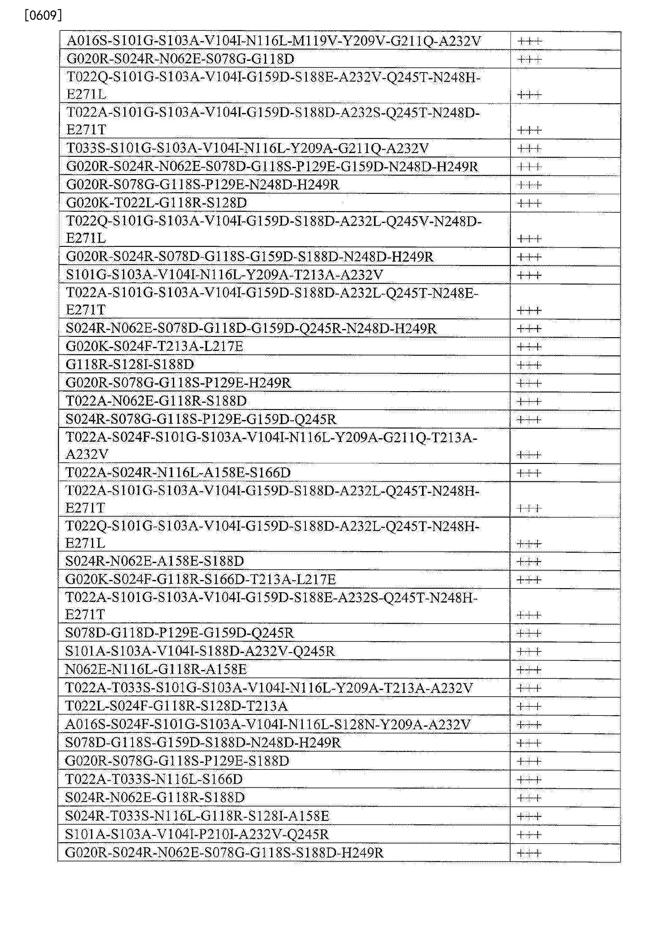 Figure CN103764823BD02111