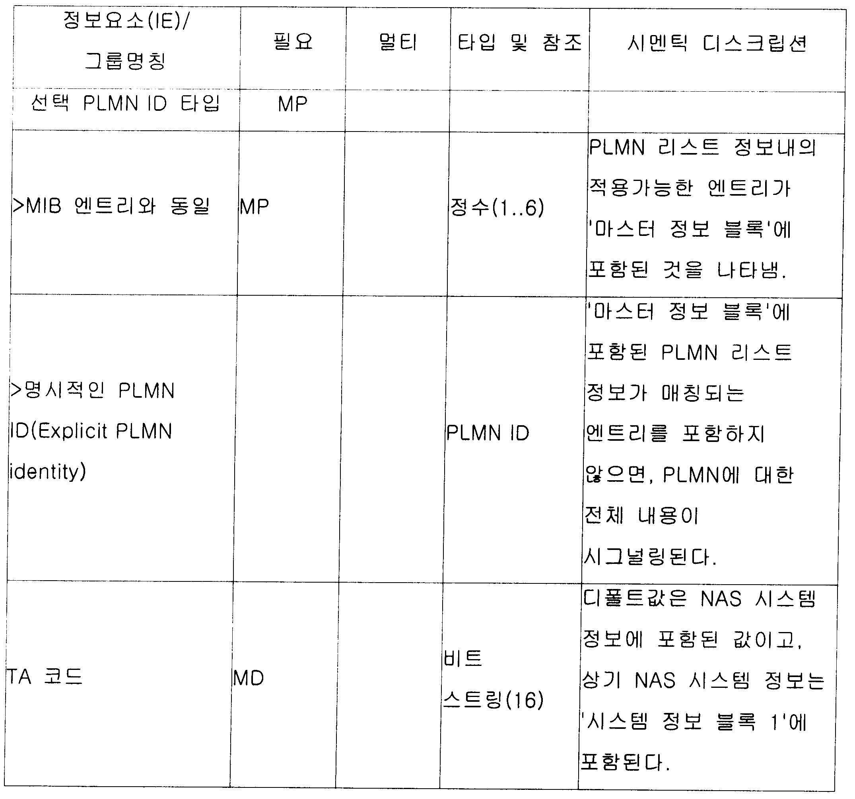 Figure 112007071077519-pat00014