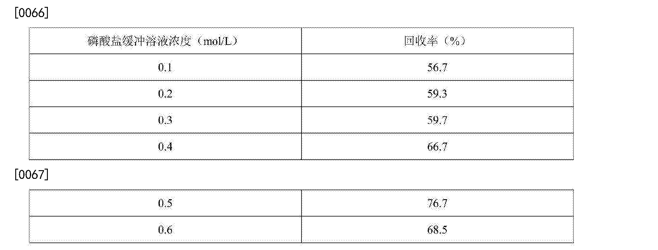 Figure CN106383180AD00092