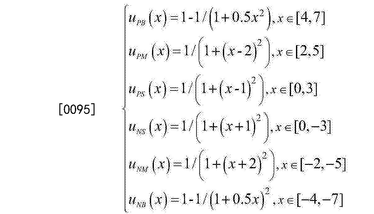 Figure CN105082488AD00121