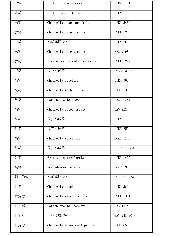 Figure CN101765661BD00851