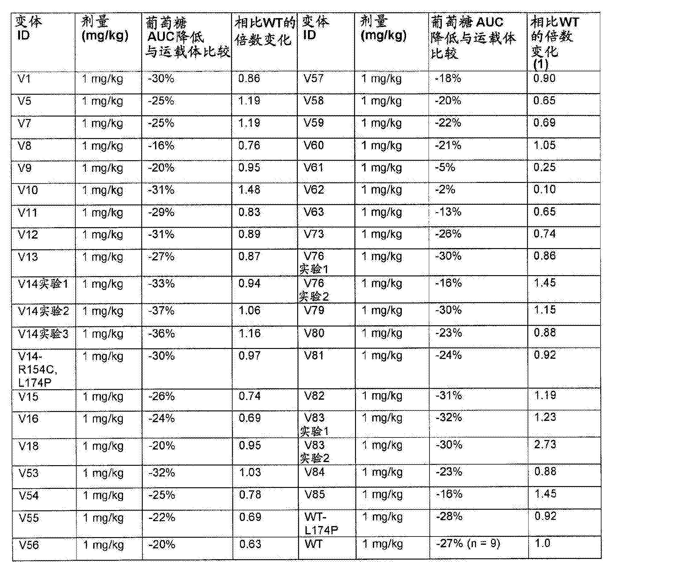 Figure CN103328502BD00491