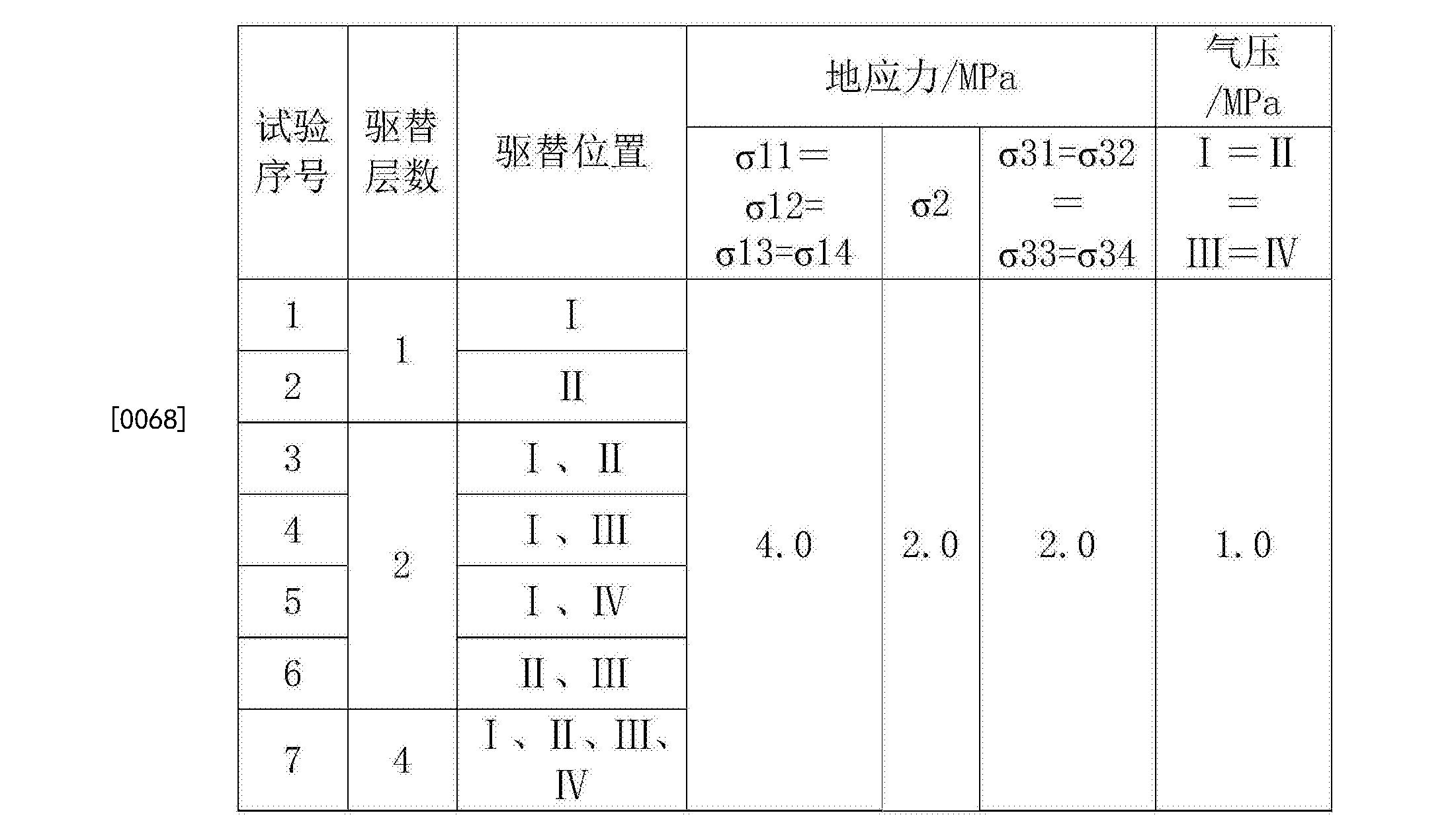 Figure CN106593369AD00091