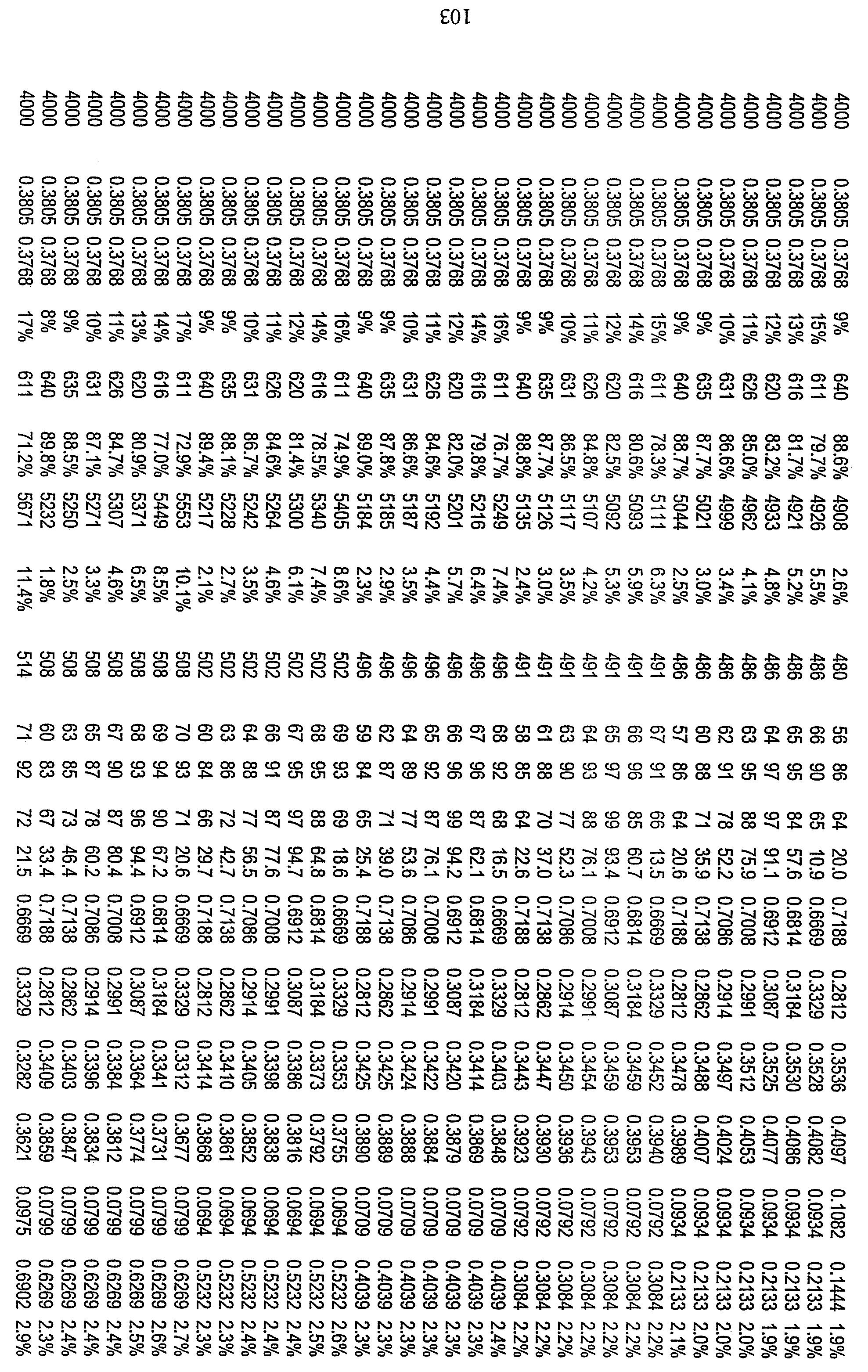 Figure 112010029469117-pct00069