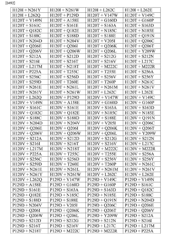 Figure CN106661566AD00731