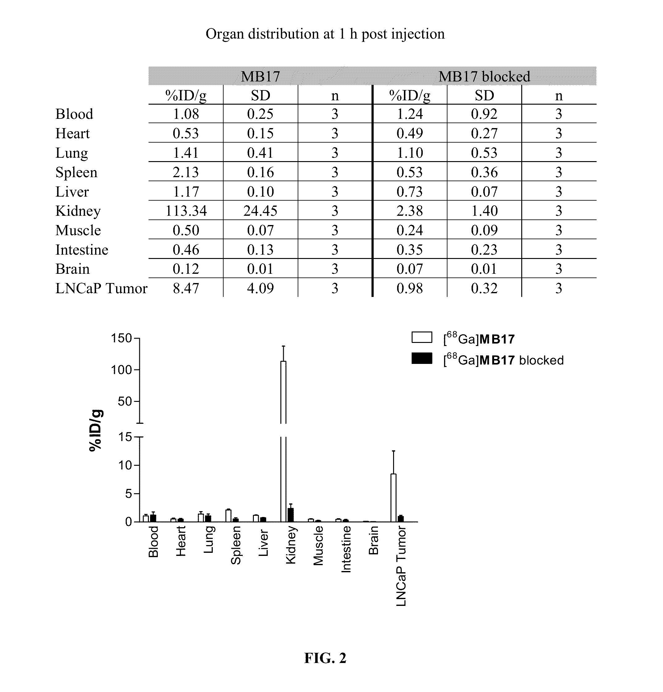 antígeno prostático libre 1 02