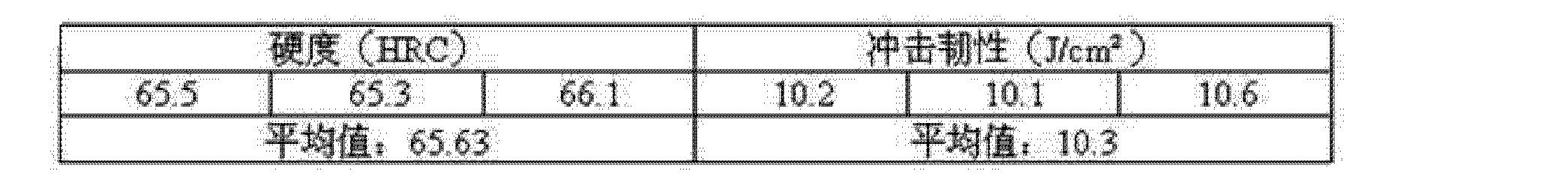 Figure CN102330016BD00083