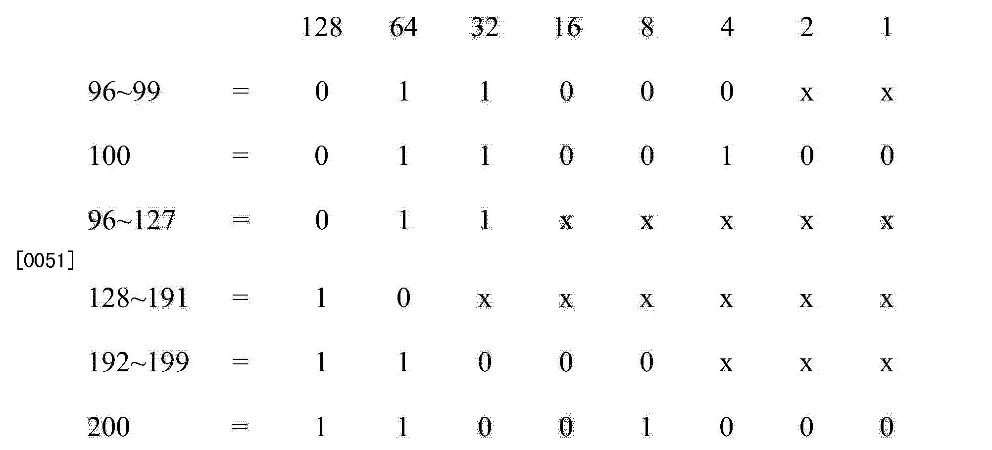 Figure CN103618711AD00091