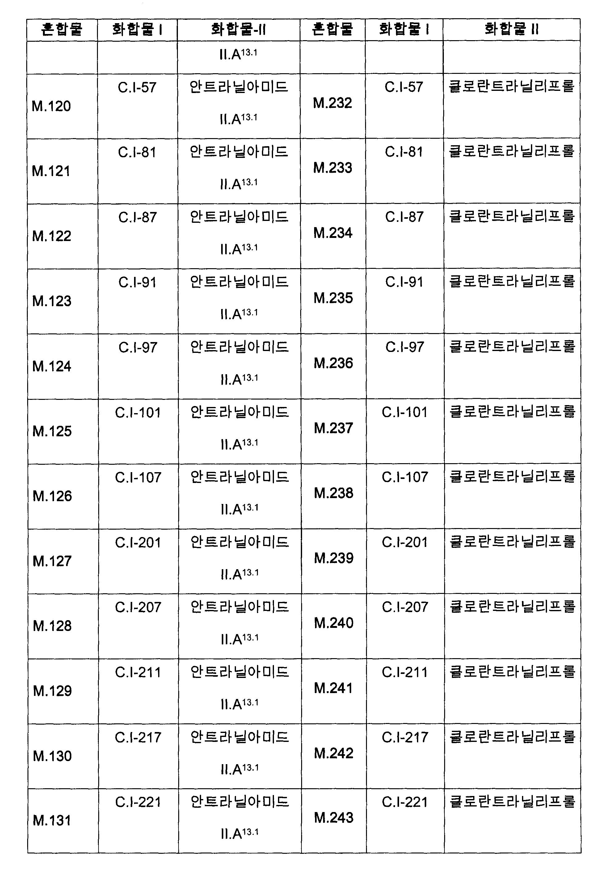 Figure 112009060332816-PCT00057