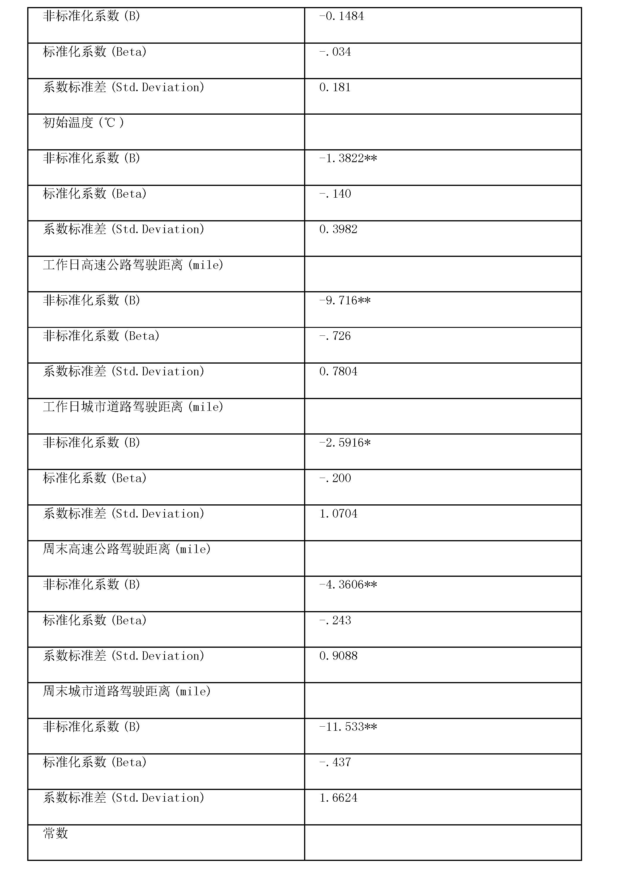 Figure CN103033752BD00201