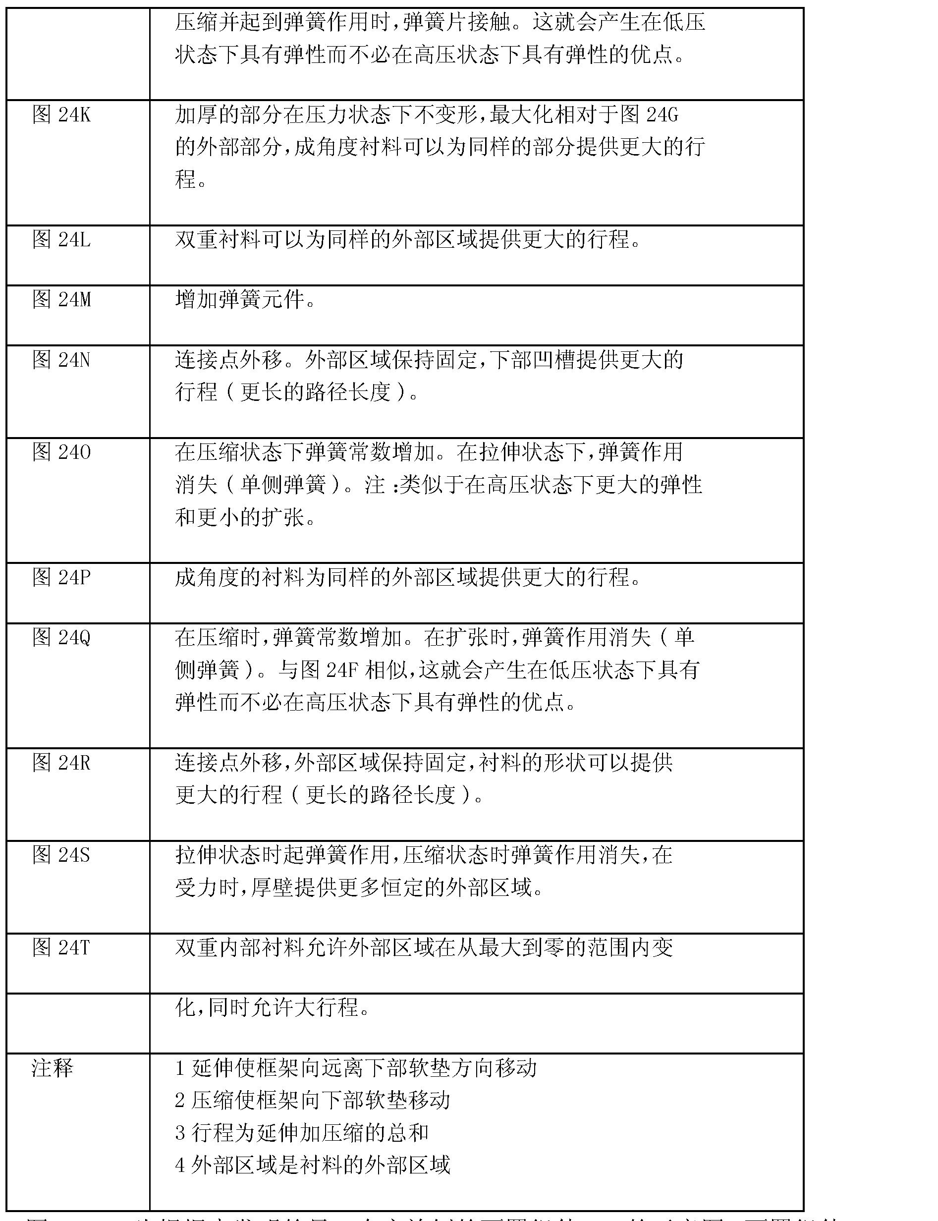 Figure CN101389369BD00171