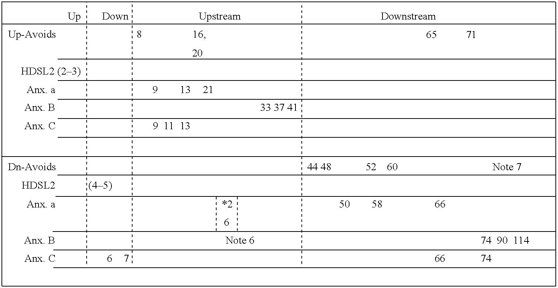 Figure US06987802-20060117-C00001