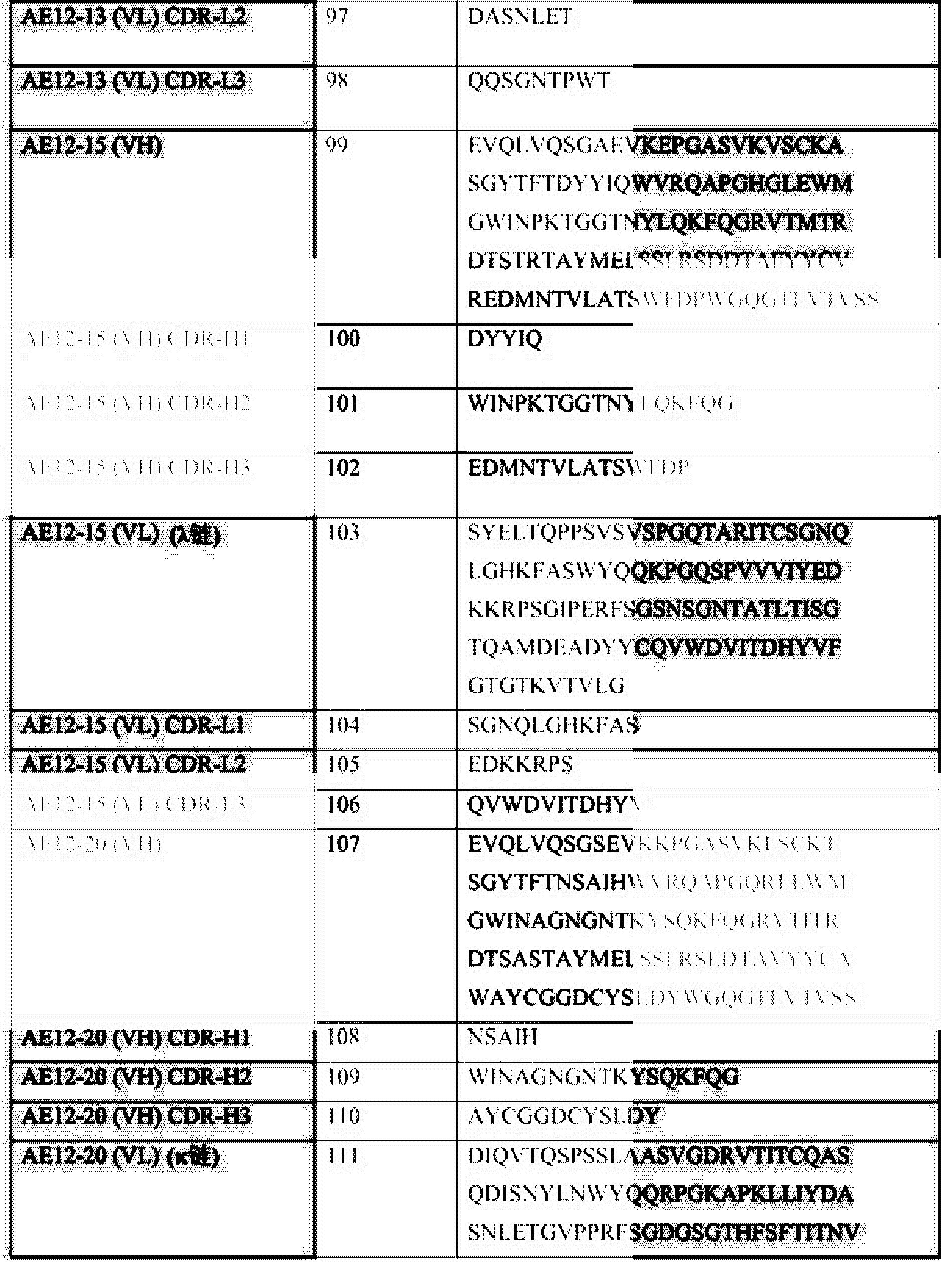 Figure CN104487455AD00451