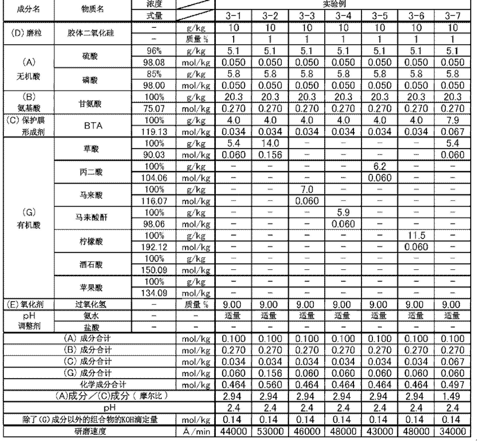 Figure CN102318042BD00321
