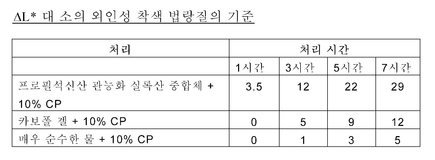Figure 112004051768375-pct00004