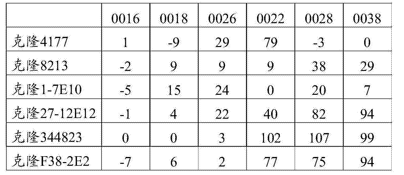 Figure CN107001475AD00612