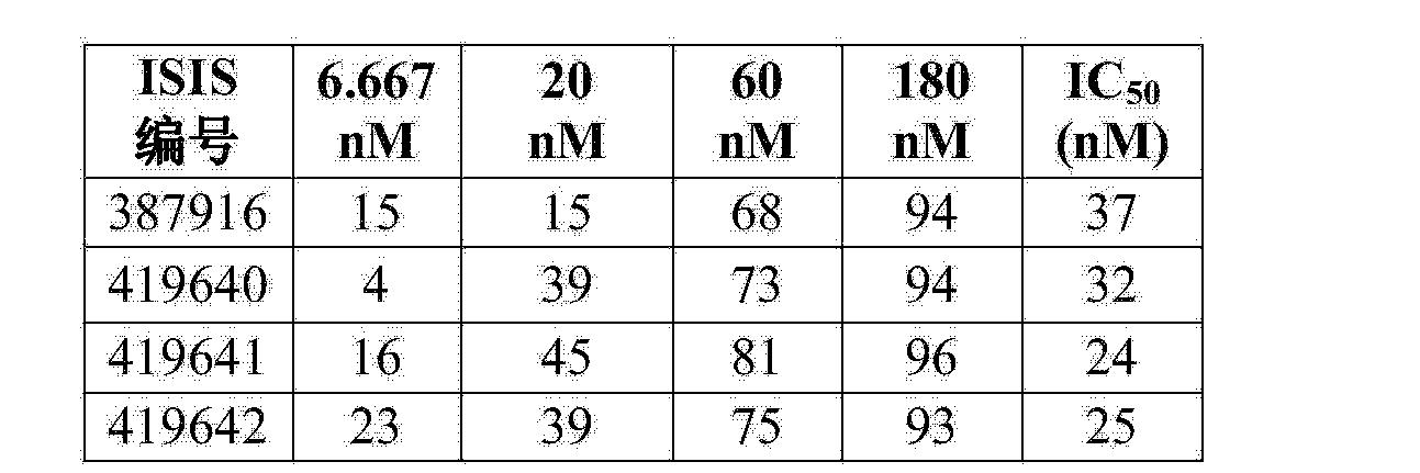 Figure CN104894129AD00502