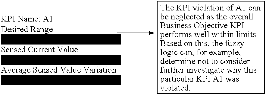 Figure US20040098358A1-20040520-C00004