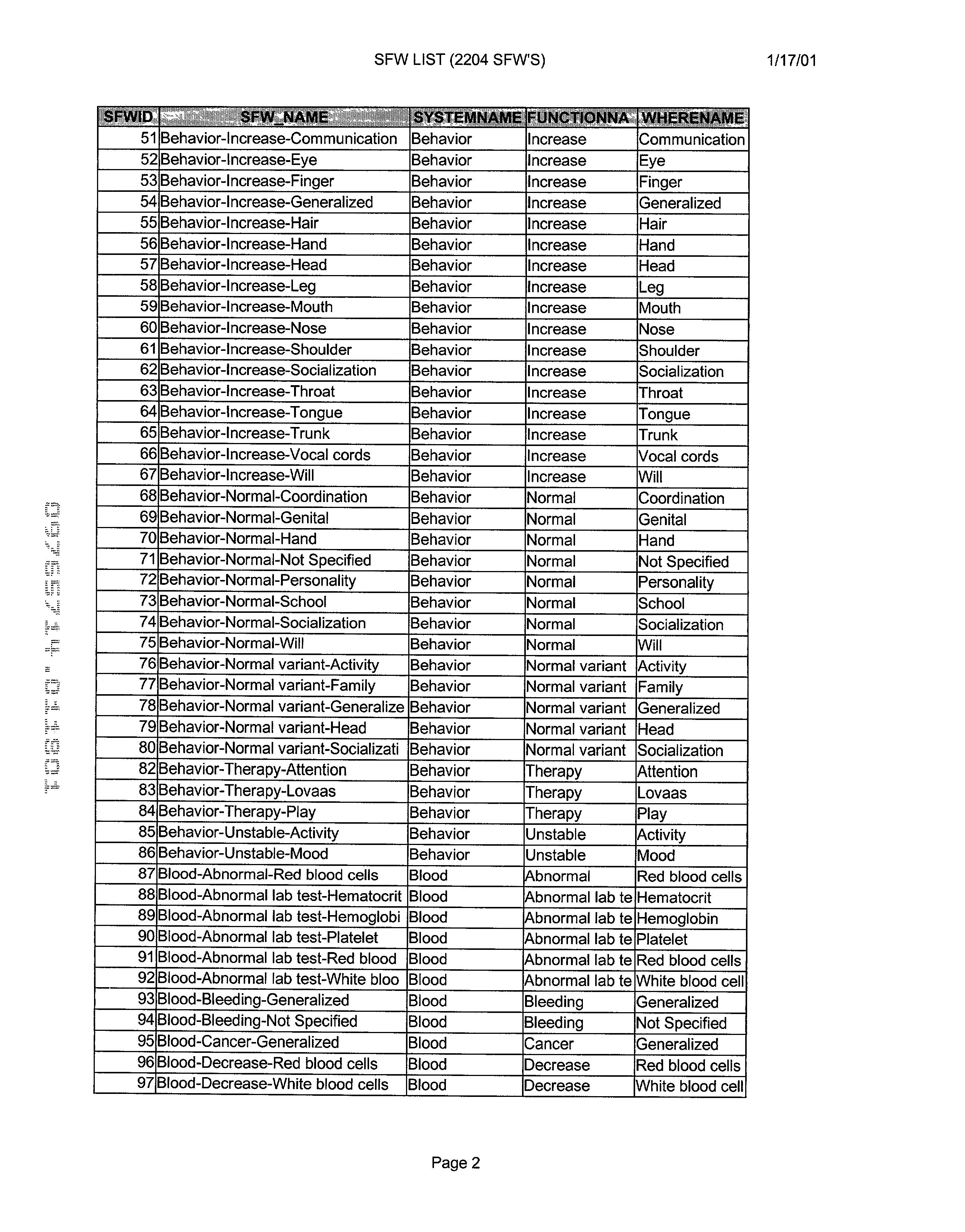Figure US20030061072A1-20030327-P00854