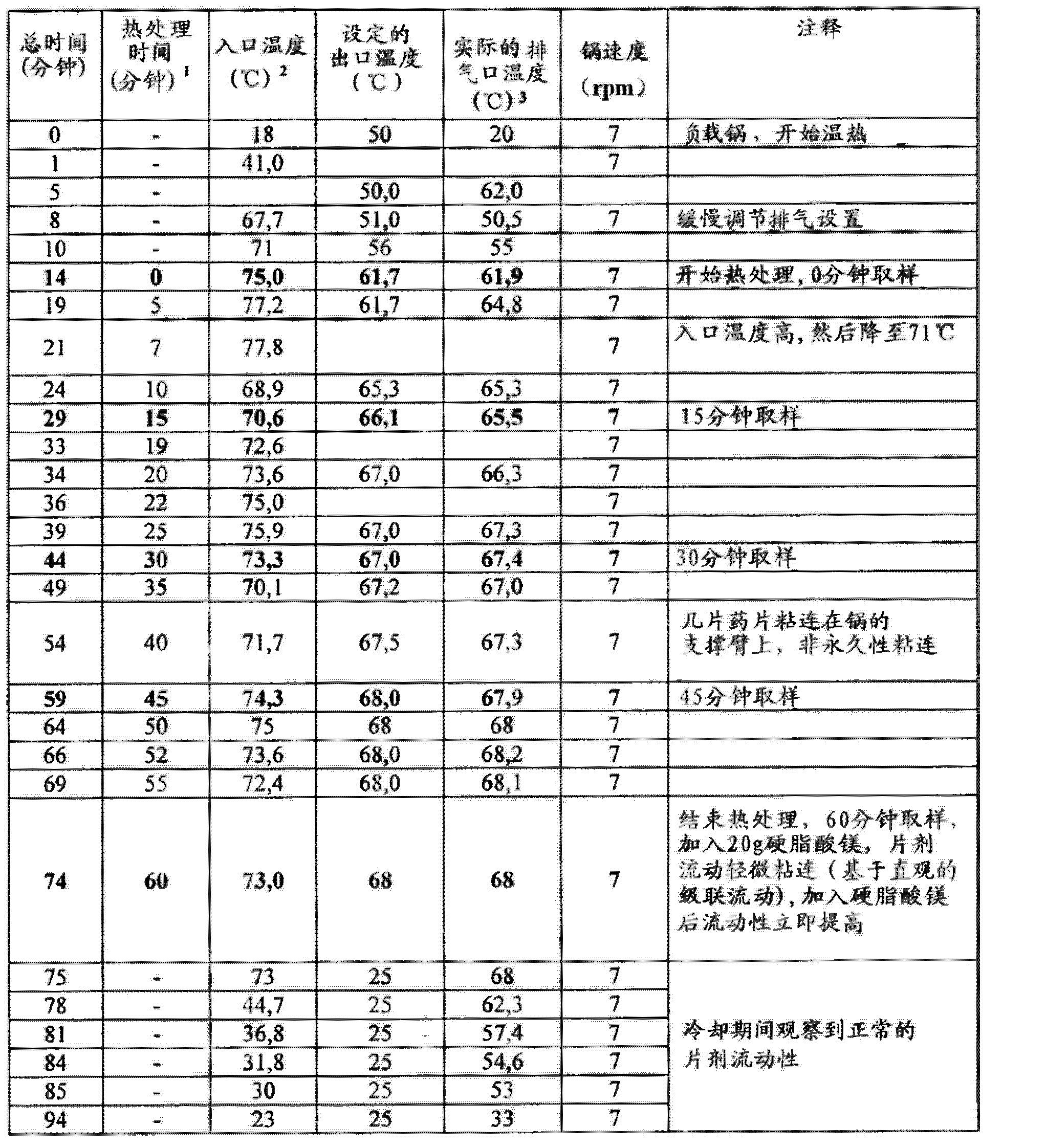 Figure CN102657630BD00941