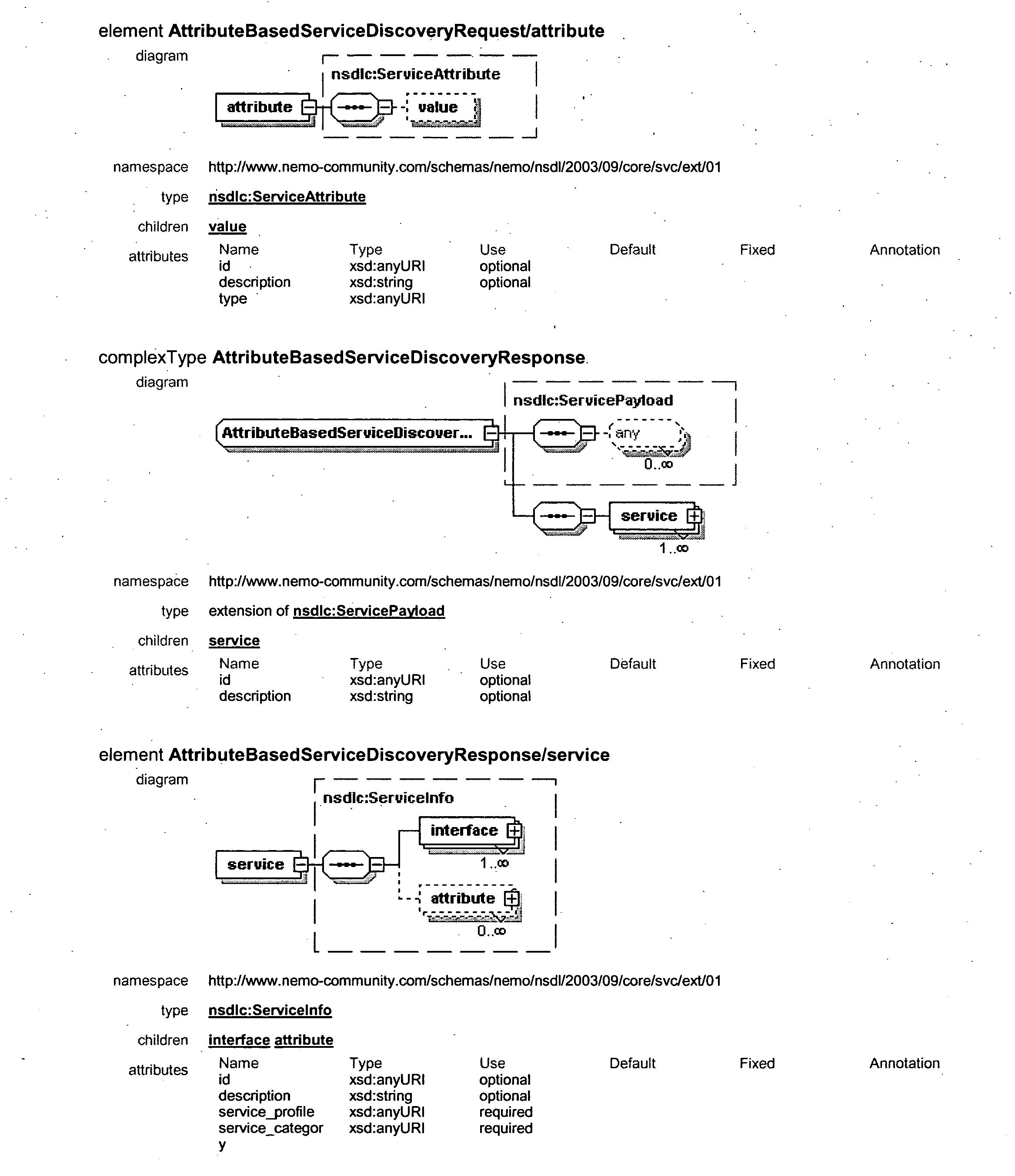 Figure US20050027871A1-20050203-P00022
